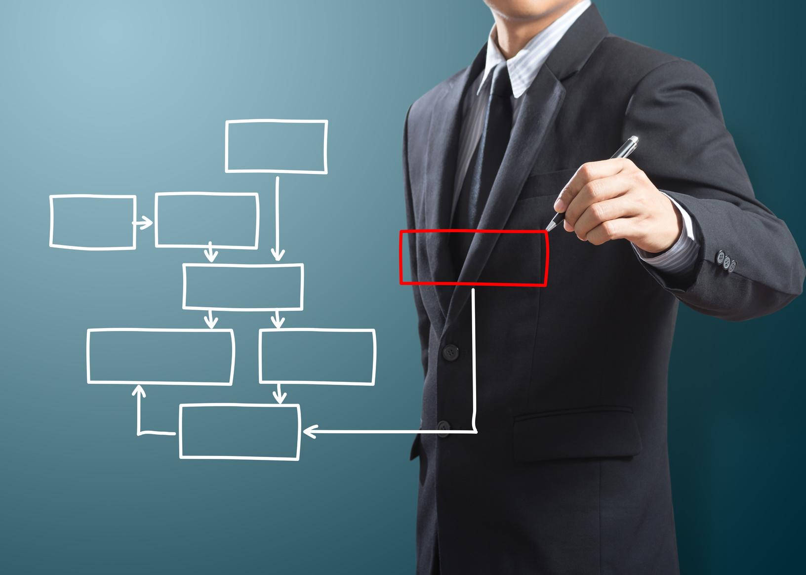 Avoid Process Development Pitfalls