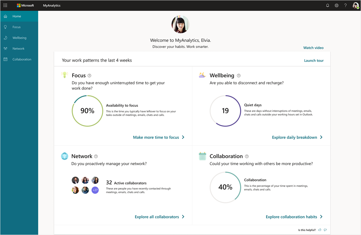 Making the Most of Your Productivity Toolkit | M365 Analytics and Cortana